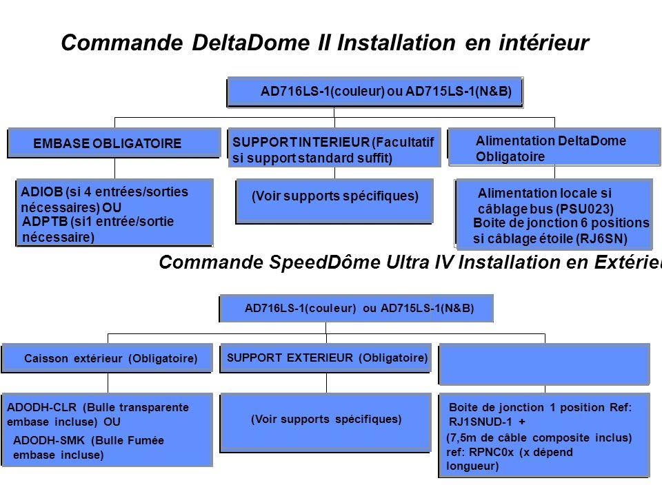 Commande SpeedDôme Ultra IV Installation en Extérieur Alimentation DeltaDome (Obligatoire) Commande DeltaDome II Installation en intérieur ADIOB (si 4