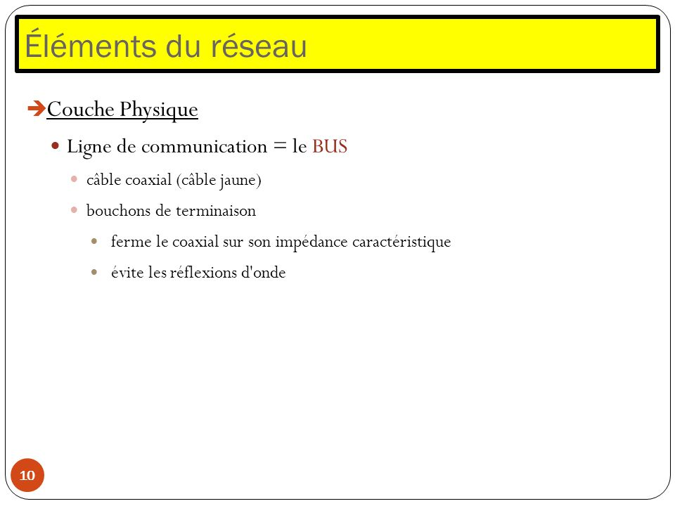 Éléments du réseau 10 Couche Physique Ligne de communication = le BUS câble coaxial (câble jaune) bouchons de terminaison ferme le coaxial sur son imp