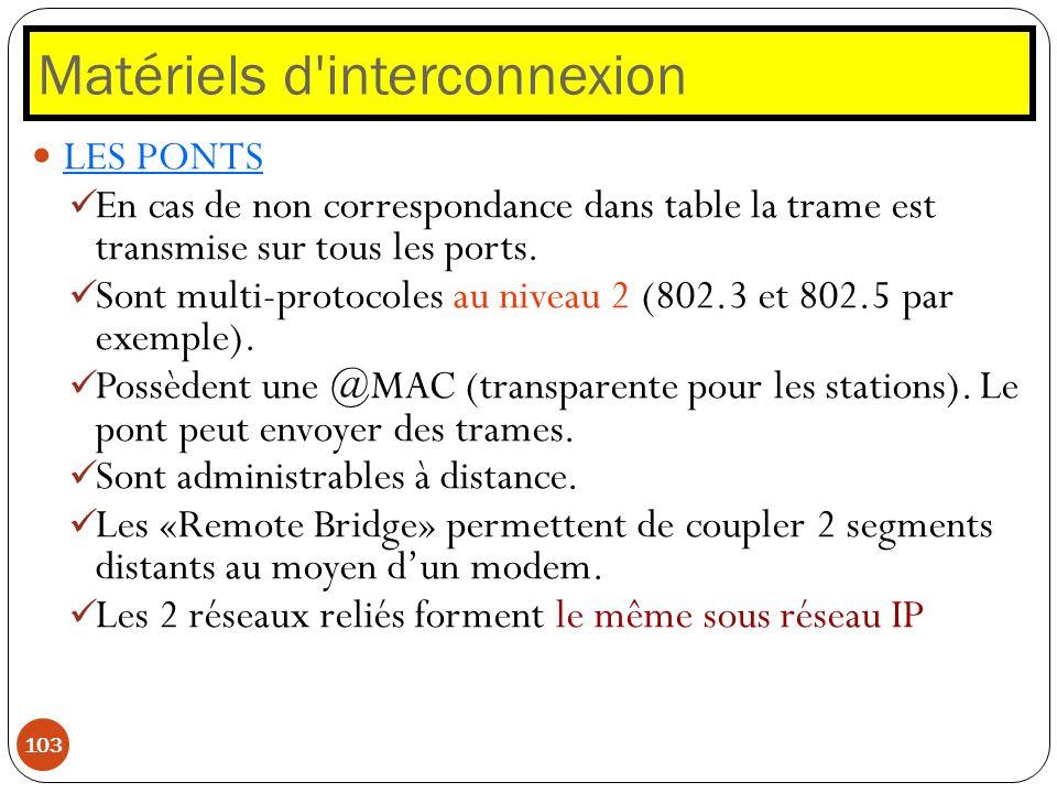 Matériels d'interconnexion 103 LES PONTS En cas de non correspondance dans table la trame est transmise sur tous les ports. Sont multi-protocoles au n