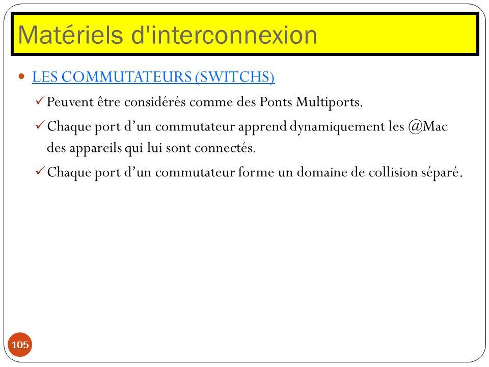 Matériels d'interconnexion 105 LES COMMUTATEURS (SWITCHS) Peuvent être considérés comme des Ponts Multiports. Chaque port dun commutateur apprend dyna