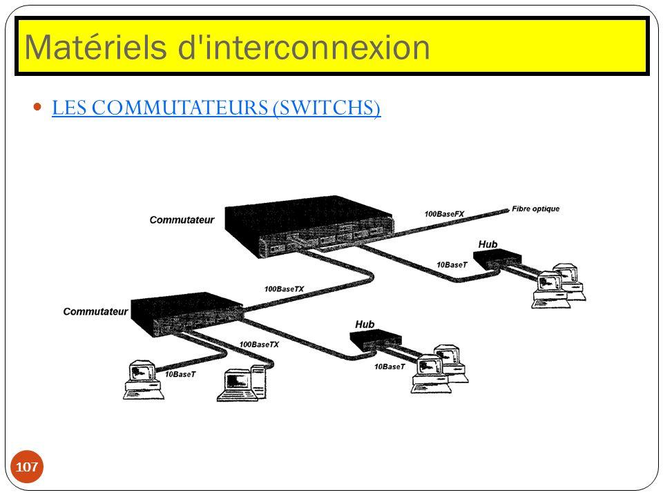 Matériels d'interconnexion 107 LES COMMUTATEURS (SWITCHS)