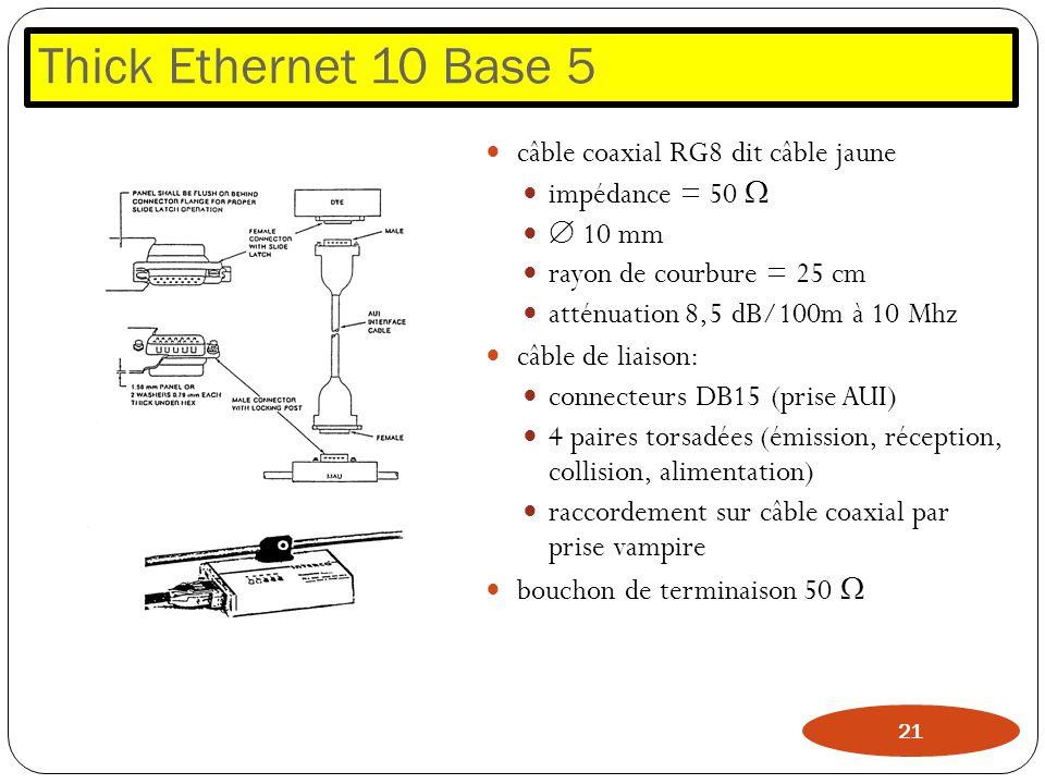 Thick Ethernet 10 Base 5 câble coaxial RG8 dit câble jaune impédance = 50 10 mm rayon de courbure = 25 cm atténuation 8,5 dB/100m à 10 Mhz câble de li