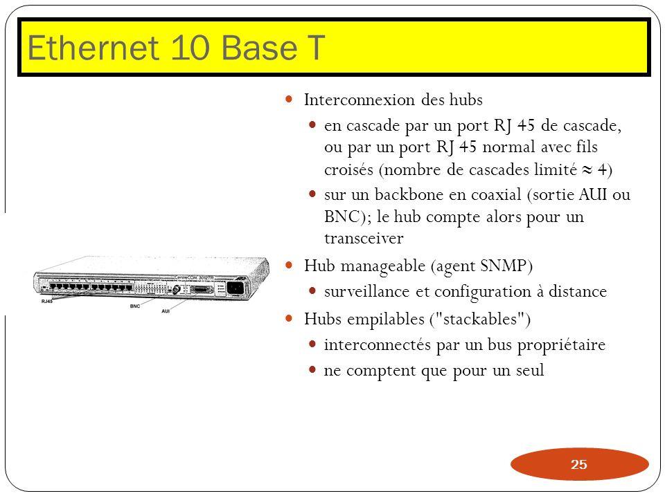 Ethernet 10 Base T Interconnexion des hubs en cascade par un port RJ 45 de cascade, ou par un port RJ 45 normal avec fils croisés (nombre de cascades