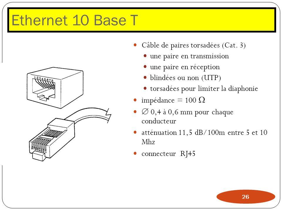 Ethernet 10 Base T Câble de paires torsadées (Cat. 3) une paire en transmission une paire en réception blindées ou non (UTP) torsadées pour limiter la