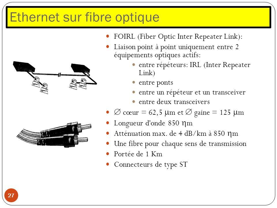 Ethernet sur fibre optique 27 FOIRL (Fiber Optic Inter Repeater Link): Liaison point à point uniquement entre 2 équipements optiques actifs: entre rép