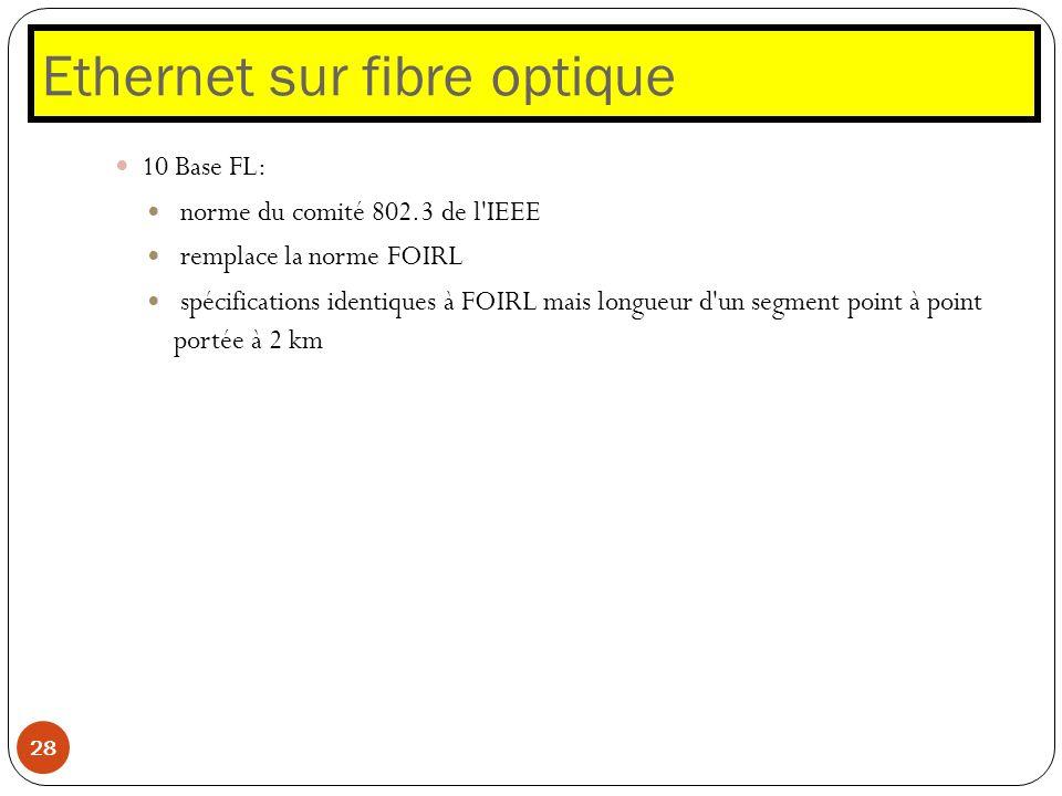 Ethernet sur fibre optique 28 10 Base FL: norme du comité 802.3 de l'IEEE remplace la norme FOIRL spécifications identiques à FOIRL mais longueur d'un