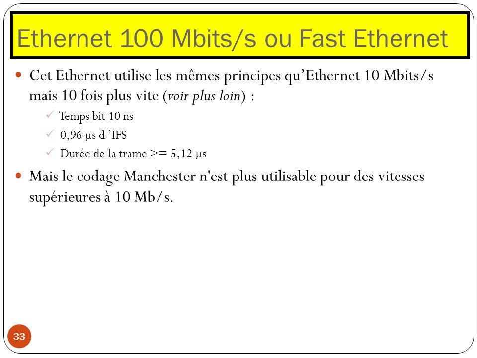 Ethernet 100 Mbits/s ou Fast Ethernet 33 Cet Ethernet utilise les mêmes principes quEthernet 10 Mbits/s mais 10 fois plus vite (voir plus loin) : Temp