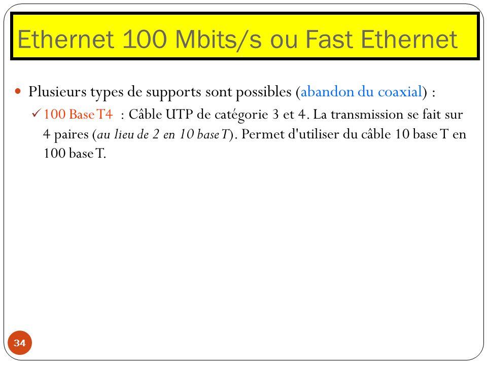 Ethernet 100 Mbits/s ou Fast Ethernet 34 Plusieurs types de supports sont possibles (abandon du coaxial) : 100 Base T4 : Câble UTP de catégorie 3 et 4