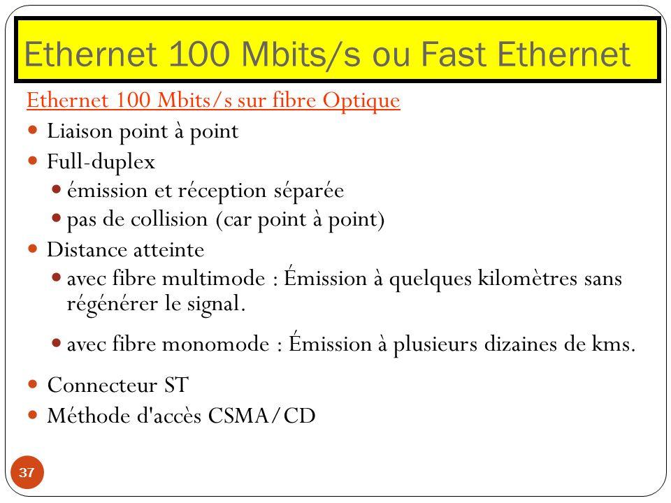 Ethernet 100 Mbits/s ou Fast Ethernet 37 Ethernet 100 Mbits/s sur fibre Optique Liaison point à point Full-duplex émission et réception séparée pas de