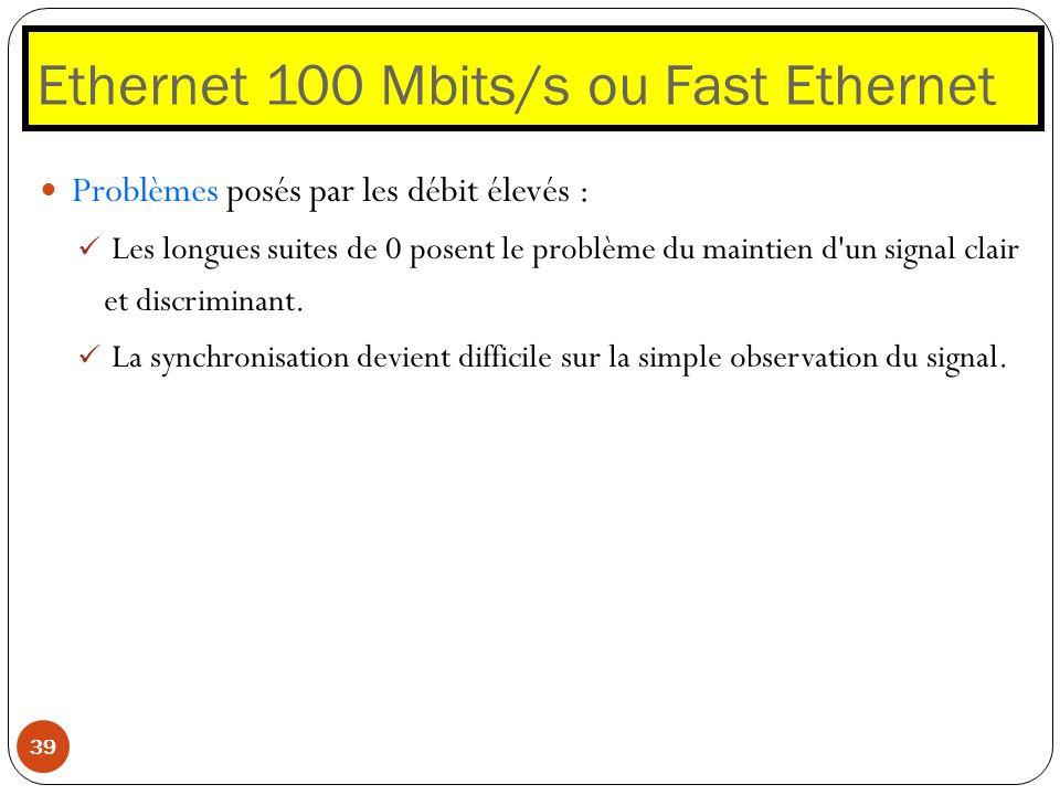 Ethernet 100 Mbits/s ou Fast Ethernet 39 Problèmes posés par les débit élevés : Les longues suites de 0 posent le problème du maintien d'un signal cla