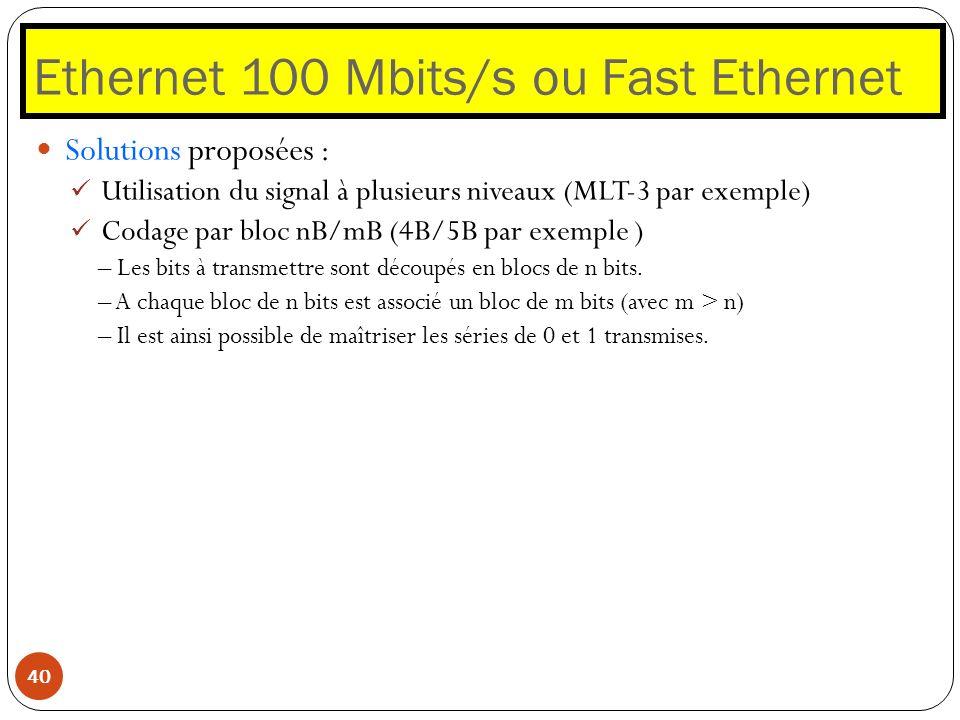 Ethernet 100 Mbits/s ou Fast Ethernet 40 Solutions proposées : Utilisation du signal à plusieurs niveaux (MLT-3 par exemple) Codage par bloc nB/mB (4B