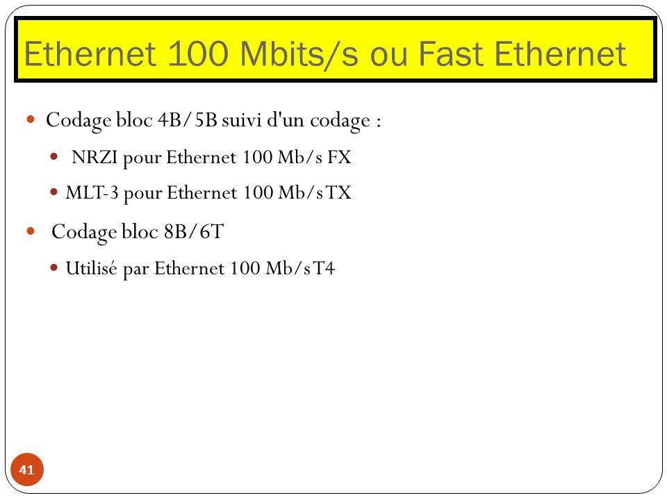 Ethernet 100 Mbits/s ou Fast Ethernet 41 Codage bloc 4B/5B suivi d'un codage : NRZI pour Ethernet 100 Mb/s FX MLT-3 pour Ethernet 100 Mb/s TX Codage b