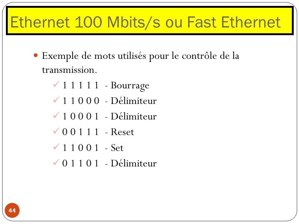 Ethernet 100 Mbits/s ou Fast Ethernet 44 Exemple de mots utilisés pour le contrôle de la transmission. 1 1 1 1 1 - Bourrage 1 1 0 0 0 - Délimiteur 1 0
