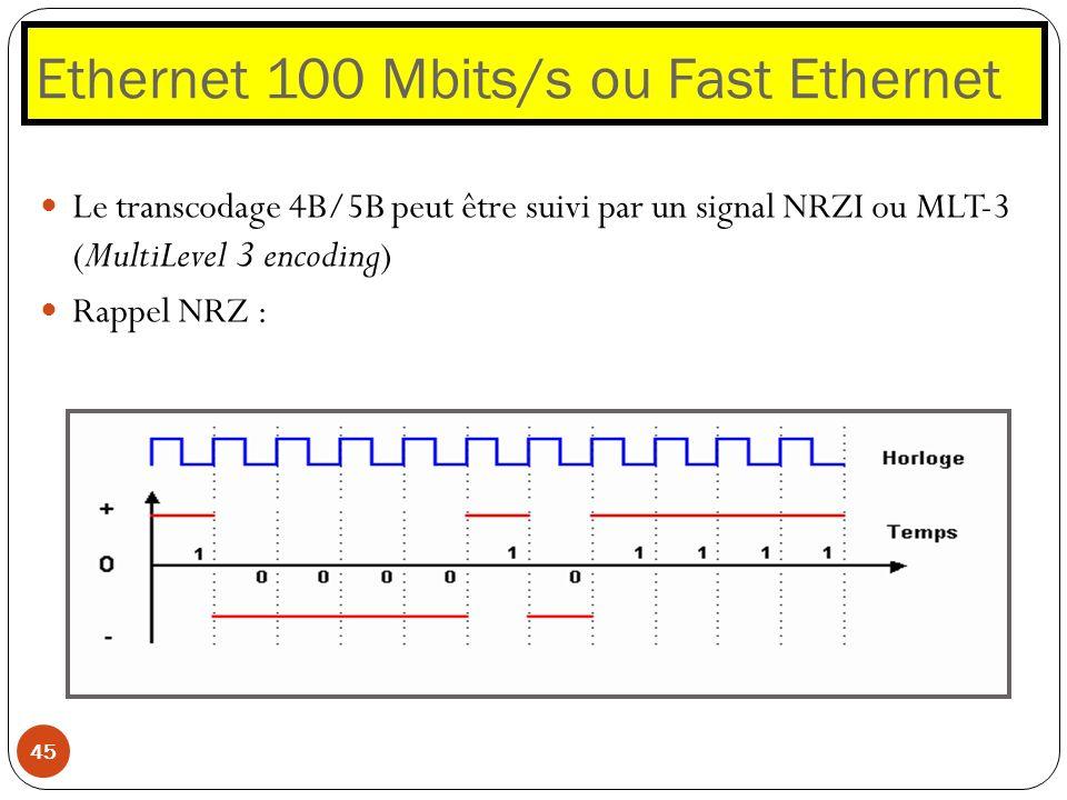 Ethernet 100 Mbits/s ou Fast Ethernet 45 Le transcodage 4B/5B peut être suivi par un signal NRZI ou MLT-3 ( MultiLevel 3 encoding ) Rappel NRZ :