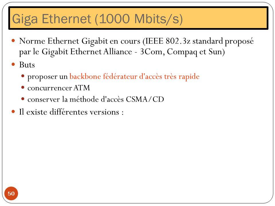 Giga Ethernet (1000 Mbits/s) 50 Norme Ethernet Gigabit en cours (IEEE 802.3z standard proposé par le Gigabit Ethernet Alliance - 3Com, Compaq et Sun)