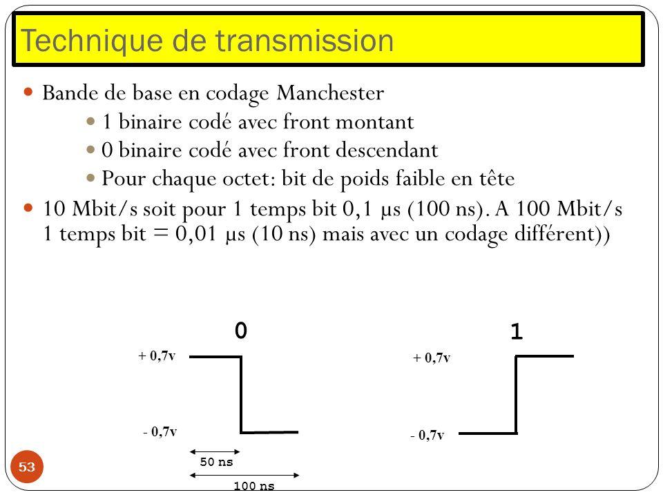 Technique de transmission 53 Bande de base en codage Manchester 1 binaire codé avec front montant 0 binaire codé avec front descendant Pour chaque oct