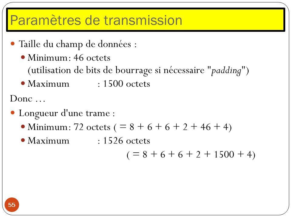 Paramètres de transmission 55 Taille du champ de données : Minimum: 46 octets (utilisation de bits de bourrage si nécessaire