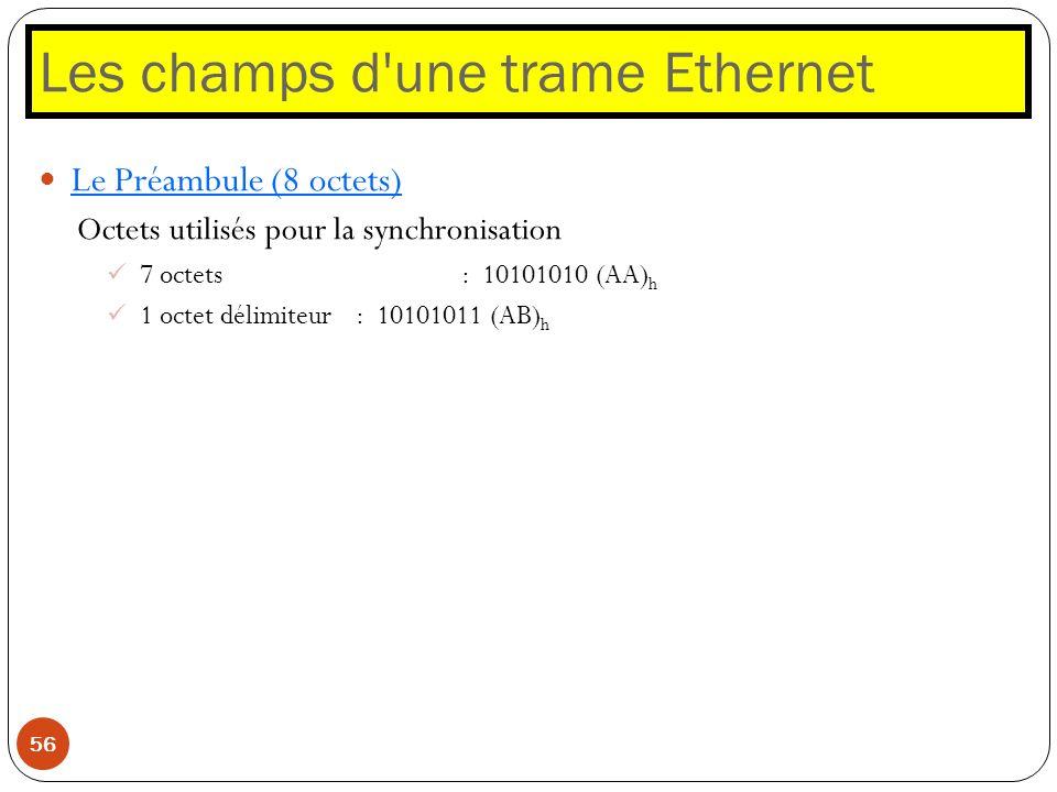 Les champs d'une trame Ethernet 56 Le Préambule (8 octets) Octets utilisés pour la synchronisation 7 octets : 10101010 (AA) h 1 octet délimiteur: 1010