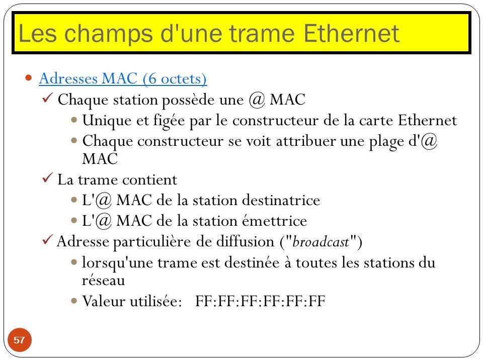 Les champs d'une trame Ethernet 57 Adresses MAC (6 octets) Chaque station possède une @ MAC Unique et figée par le constructeur de la carte Ethernet C