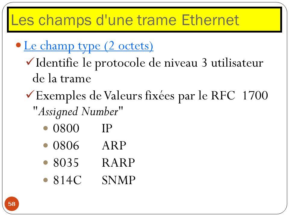 Les champs d'une trame Ethernet 58 Le champ type (2 octets) Identifie le protocole de niveau 3 utilisateur de la trame Exemples de Valeurs fixées par