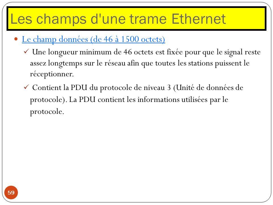 Les champs d'une trame Ethernet 59 Le champ données (de 46 à 1500 octets) Une longueur minimum de 46 octets est fixée pour que le signal reste assez l