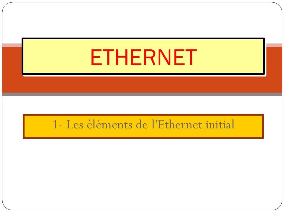 1- Les éléments de l'Ethernet initial ETHERNET
