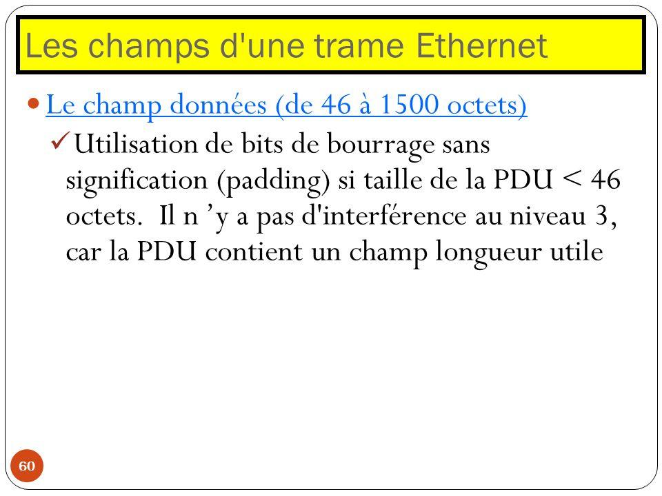 Les champs d'une trame Ethernet 60 Le champ données (de 46 à 1500 octets) Utilisation de bits de bourrage sans signification (padding) si taille de la