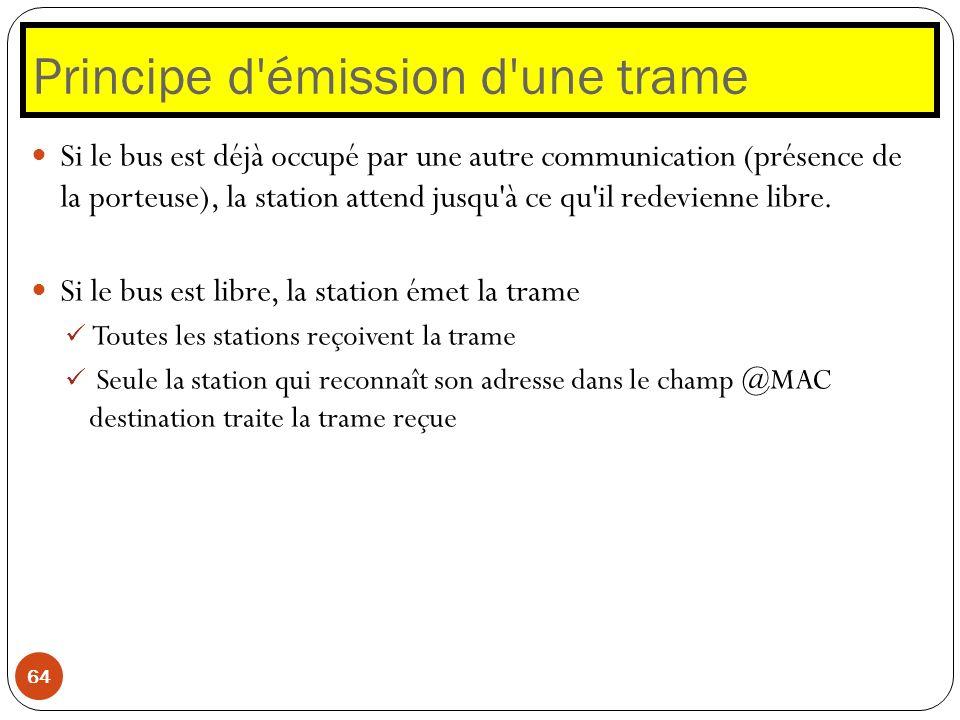 Principe d'émission d'une trame 64 Si le bus est déjà occupé par une autre communication (présence de la porteuse), la station attend jusqu'à ce qu'il
