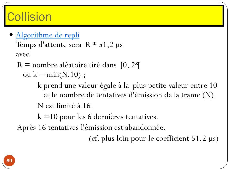 Collision 69 Algorithme de repli Temps d'attente sera R * 51,2 µs avec R = nombre aléatoire tiré dans [0, 2 k [ ou k = min(N,10) ; k prend une valeur