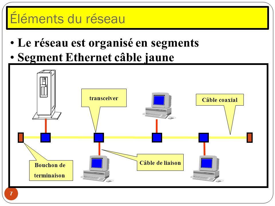 Éléments du réseau 7 Câble coaxial Câble de liaison transceiver Bouchon de terminaison Le réseau est organisé en segments Segment Ethernet câble jaune