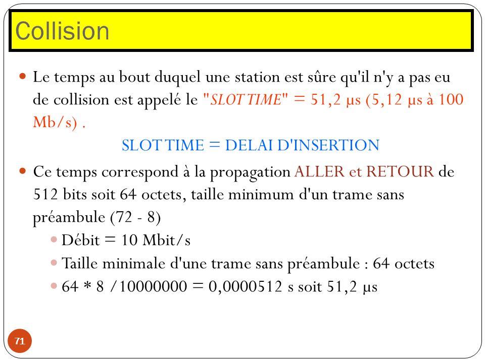 Collision 71 Le temps au bout duquel une station est sûre qu'il n'y a pas eu de collision est appelé le