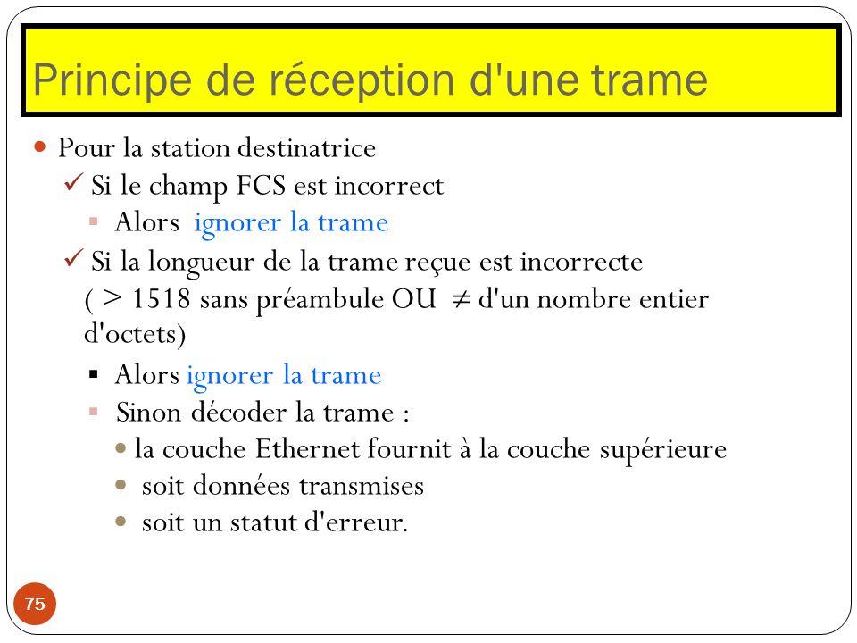 Principe de réception d'une trame 75 Pour la station destinatrice Si le champ FCS est incorrect Alors ignorer la trame Si la longueur de la trame reçu