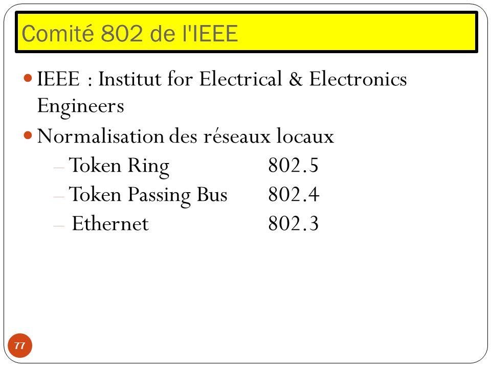 Comité 802 de l'IEEE 77 IEEE : Institut for Electrical & Electronics Engineers Normalisation des réseaux locaux – Token Ring 802.5 – Token Passing Bus