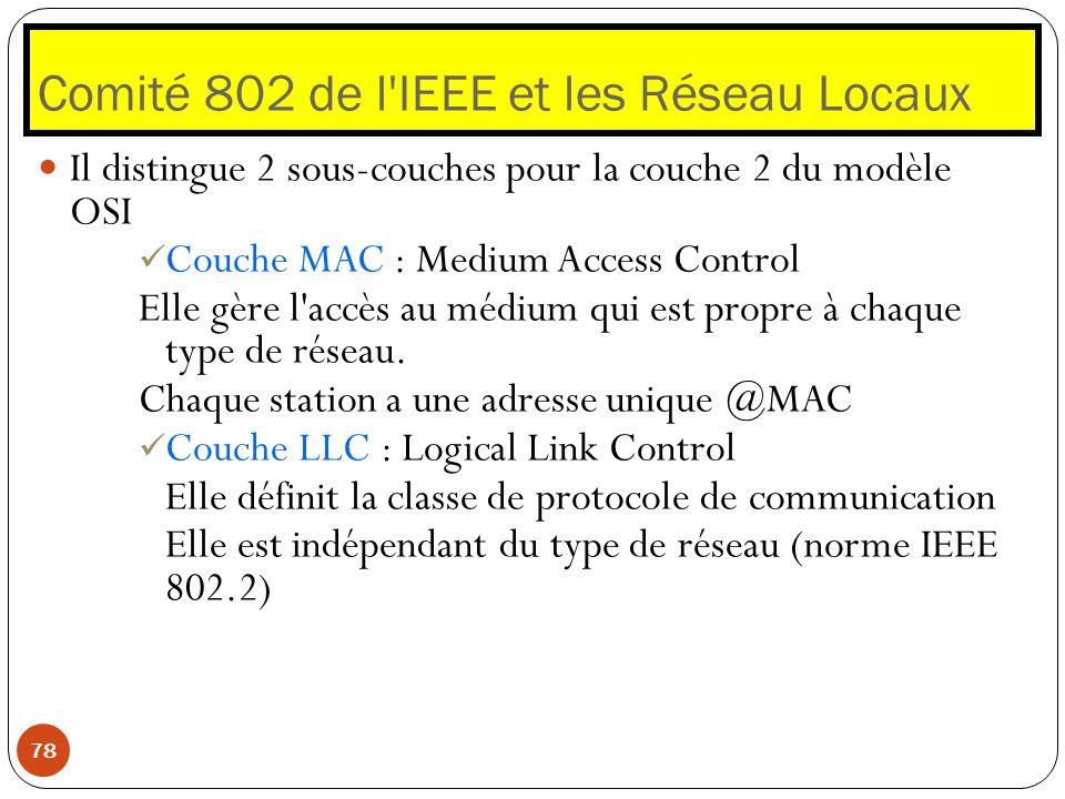 Comité 802 de l'IEEE et les Réseau Locaux 78 Il distingue 2 sous-couches pour la couche 2 du modèle OSI Couche MAC : Medium Access Control Elle gère l