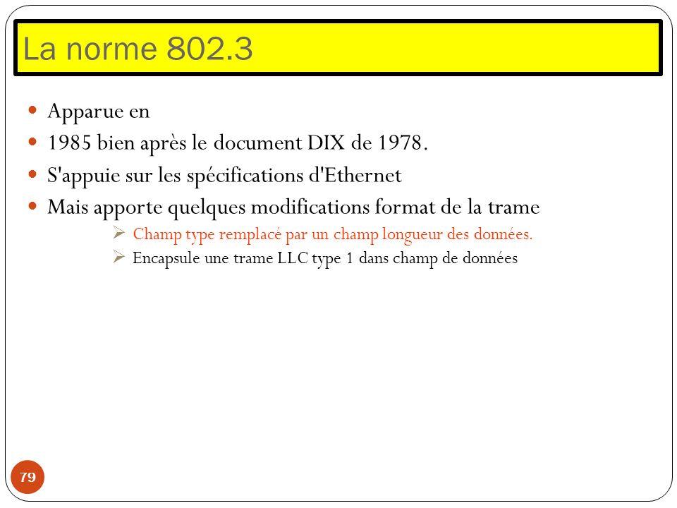 La norme 802.3 79 Apparue en 1985 bien après le document DIX de 1978. S'appuie sur les spécifications d'Ethernet Mais apporte quelques modifications f