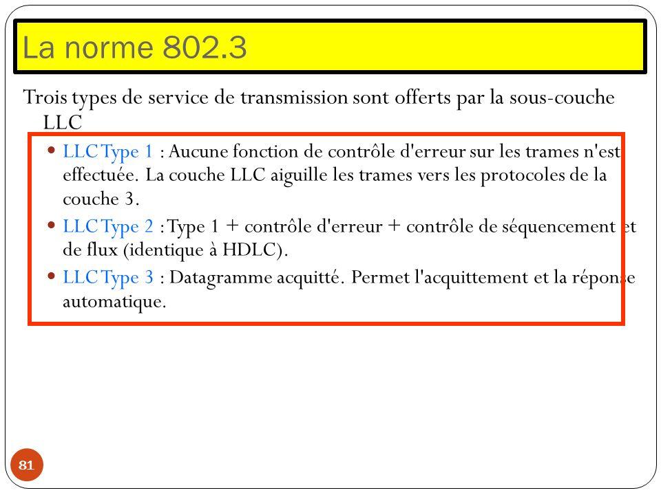 La norme 802.3 81 Trois types de service de transmission sont offerts par la sous-couche LLC LLC Type 1 : Aucune fonction de contrôle d'erreur sur les