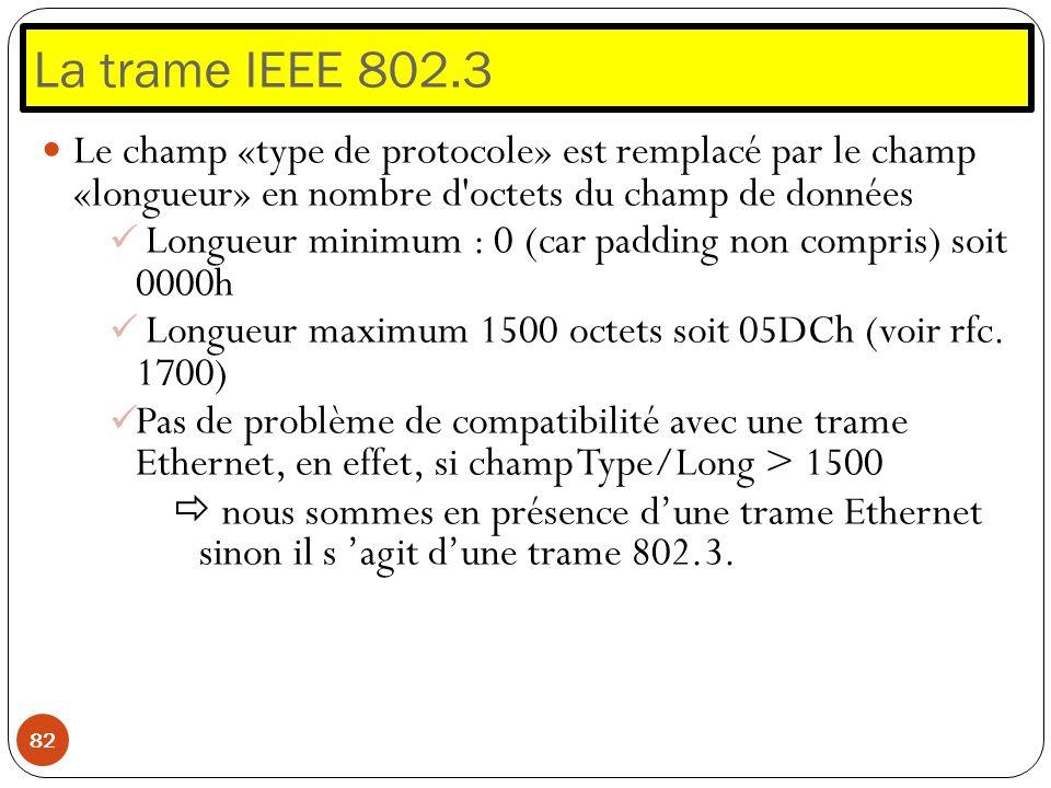 La trame IEEE 802.3 82 Le champ «type de protocole» est remplacé par le champ «longueur» en nombre d'octets du champ de données Longueur minimum : 0 (