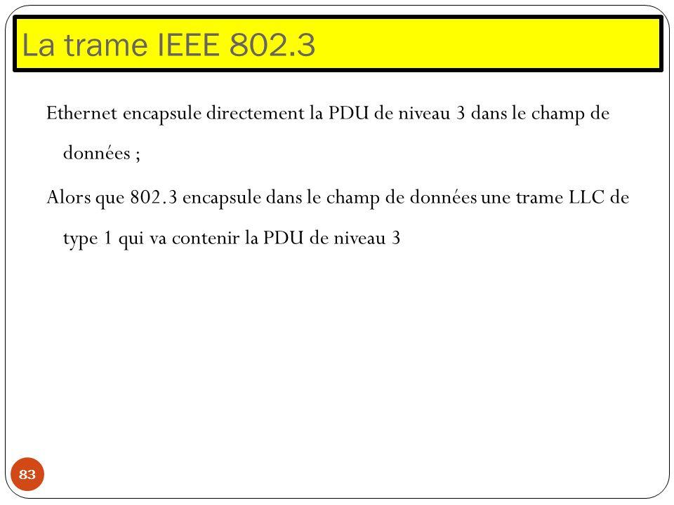 La trame IEEE 802.3 83 Ethernet encapsule directement la PDU de niveau 3 dans le champ de données ; Alors que 802.3 encapsule dans le champ de données