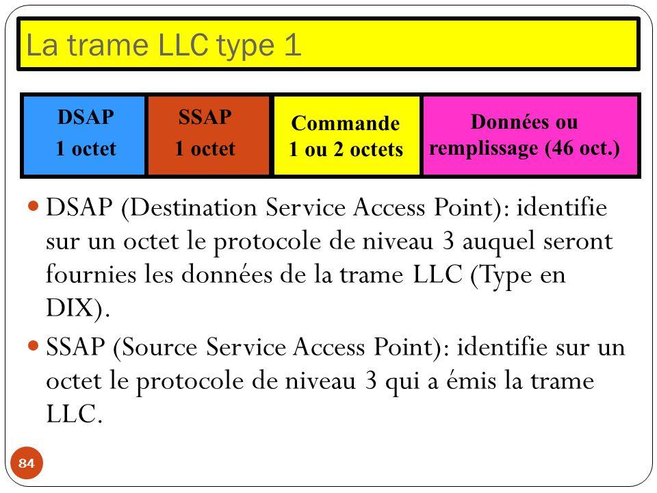 La trame LLC type 1 84 DSAP (Destination Service Access Point): identifie sur un octet le protocole de niveau 3 auquel seront fournies les données de