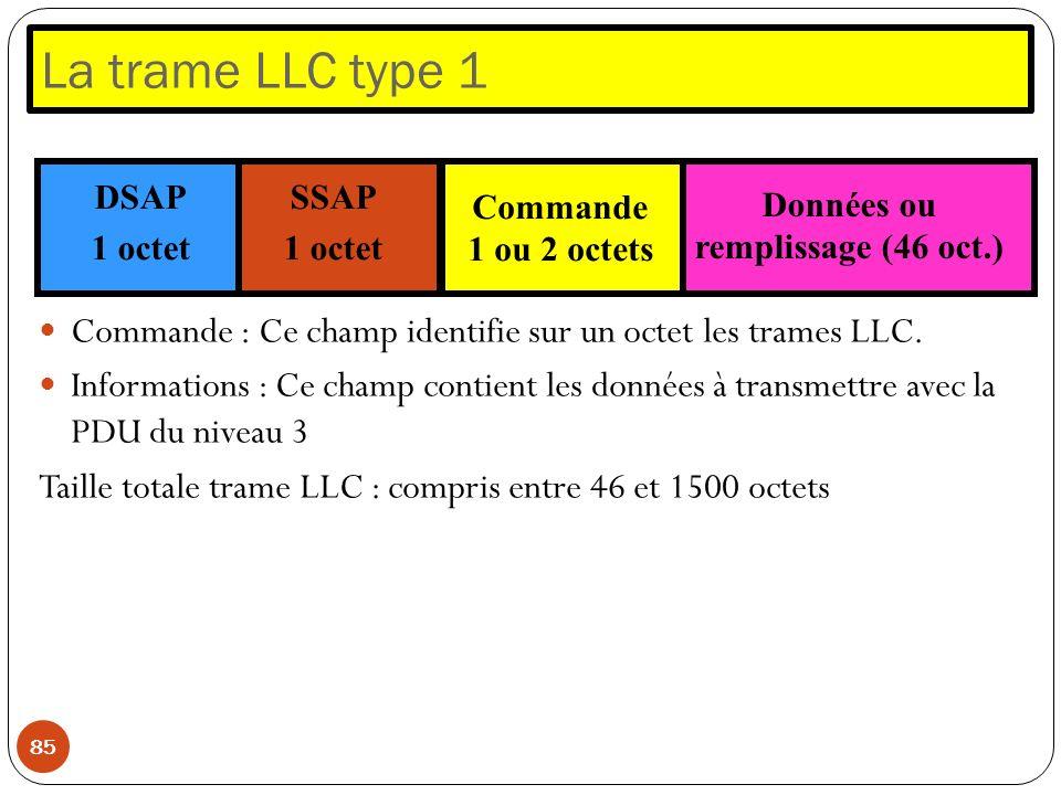 La trame LLC type 1 85 Commande : Ce champ identifie sur un octet les trames LLC. Informations : Ce champ contient les données à transmettre avec la P