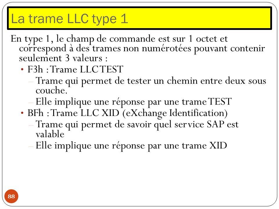 La trame LLC type 1 88 En type 1, le champ de commande est sur 1 octet et correspond à des trames non numérotées pouvant contenir seulement 3 valeurs