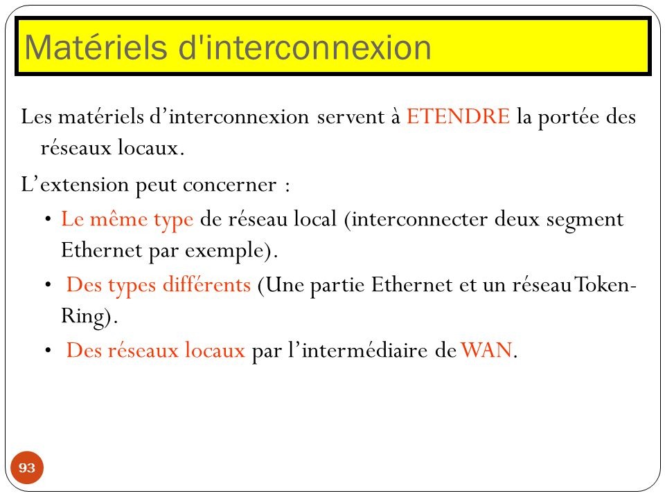 Matériels d'interconnexion 93 Les matériels dinterconnexion servent à ETENDRE la portée des réseaux locaux. Lextension peut concerner : Le même type d