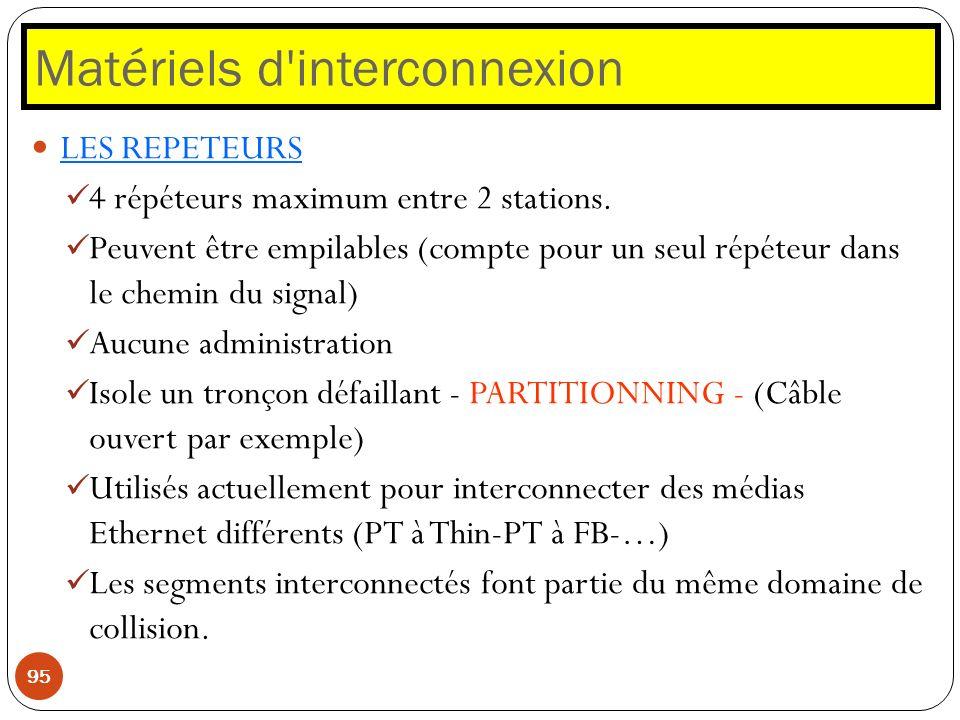 Matériels d'interconnexion 95 LES REPETEURS 4 répéteurs maximum entre 2 stations. Peuvent être empilables (compte pour un seul répéteur dans le chemin