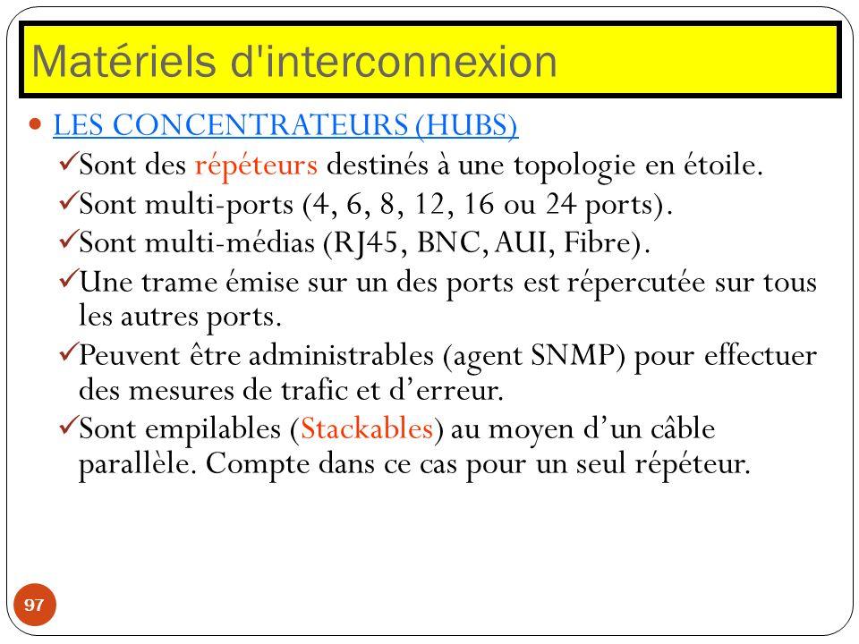 Matériels d'interconnexion 97 LES CONCENTRATEURS (HUBS) Sont des répéteurs destinés à une topologie en étoile. Sont multi-ports (4, 6, 8, 12, 16 ou 24