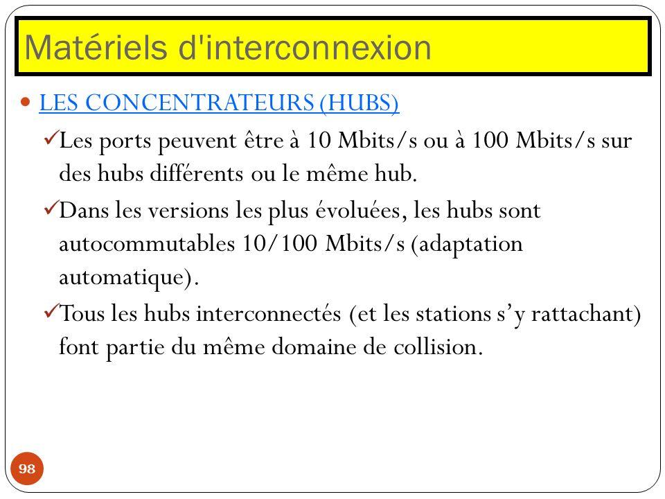 Matériels d'interconnexion 98 LES CONCENTRATEURS (HUBS) Les ports peuvent être à 10 Mbits/s ou à 100 Mbits/s sur des hubs différents ou le même hub. D