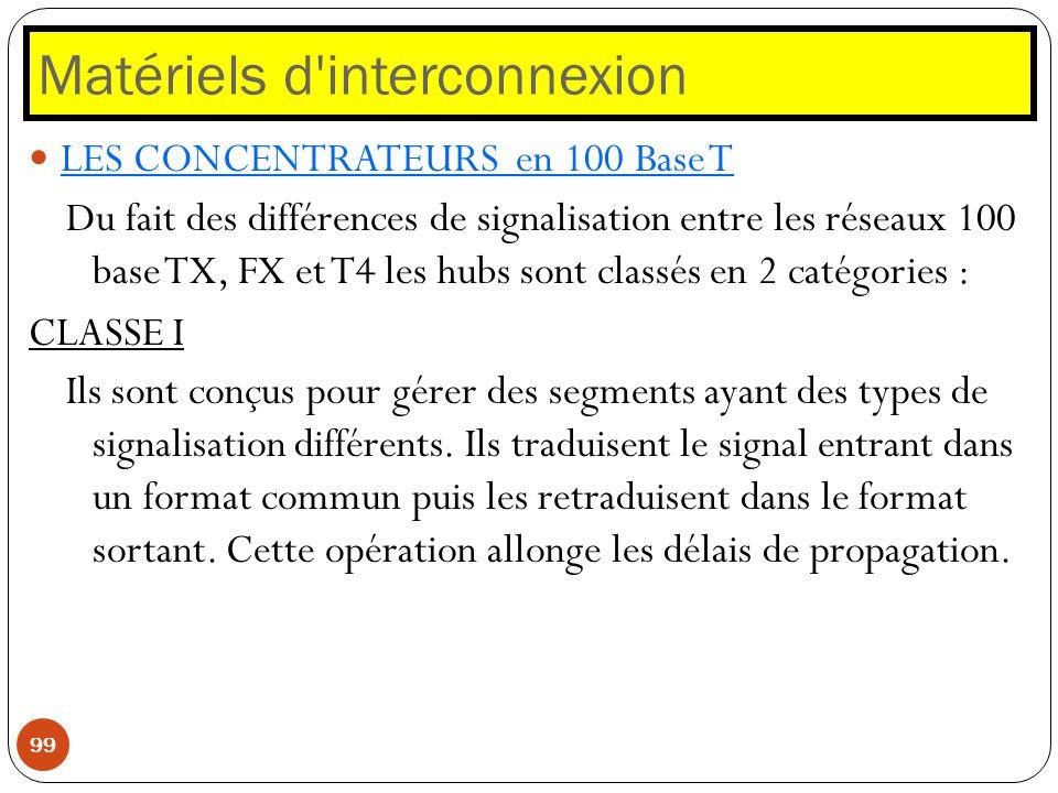 Matériels d'interconnexion 99 LES CONCENTRATEURS en 100 Base T Du fait des différences de signalisation entre les réseaux 100 base TX, FX et T4 les hu
