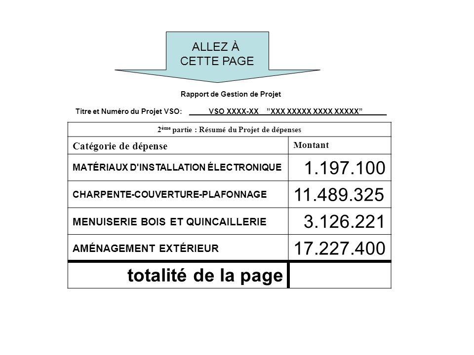 Rapport de Gestion de Projet Titre et Numéro du Projet VSO: _____VSO XXXX-XX__XXX XXXXX XXXX XXXXX______ 2 ème partie : Résumé du Projet de dépenses Catégorie de dépense Montant MATÉRIAUX D INSTALLATION ÉLECTRONIQUE 1.197.100 CHARPENTE-COUVERTURE-PLAFONNAGE 11.489.325 MENUISERIE BOIS ET QUINCAILLERIE 3.126.221 AMÉNAGEMENT EXTÉRIEUR 17.227.400 totalité de la page ALLEZ À CETTE PAGE