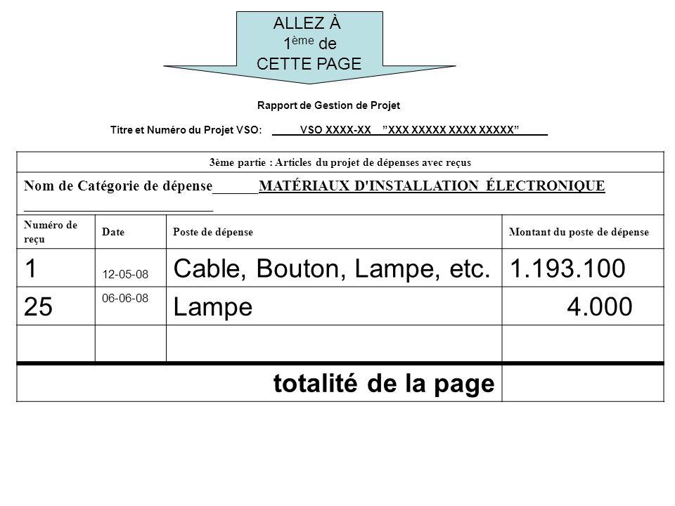 Rapport de Gestion de Projet Titre et Numéro du Projet VSO: _____VSO XXXX-XX__XXX XXXXX XXXX XXXXX_____ 3ème partie : Articles du projet de dépenses avec reçus Nom de Catégorie de dépense______MATÉRIAUX D INSTALLATION ÉLECTRONIQUE _________________________ Numéro de reçu DatePoste de dépenseMontant du poste de dépense 1 12-05-08 Cable, Bouton, Lampe, etc.1.193.100 25 06-06-08 Lampe 4.000 totalité de la page Numero de page ______1_______ AJOUTEZ MONTANT DANS CETTE COLONNE POUR LA TOTALITÉ DE LA PAGE