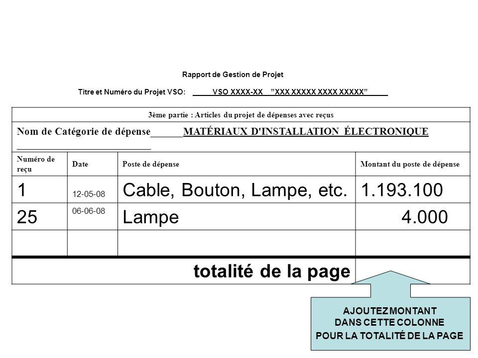Rapport de Gestion de Projet Titre et Numéro du Projet VSO: _____VSO XXXX-XX__XXX XXXXX XXXX XXXXX_____ 3ème partie : Articles du projet de dépenses avec reçus Nom de Catégorie de dépense______MATÉRIAUX D INSTALLATION ÉLECTRONIQUE _________________________ Numéro de reçu DatePoste de dépenseMontant du poste de dépense 1 12-05-08 Cable, Bouton, Lampe, etc.1.193.100 25 06-06-08 Lampe 4.000 totalité de la page1.197.100 Numero de page ______1_______ RAPPELEZ-VOUS DE CE MONTANT