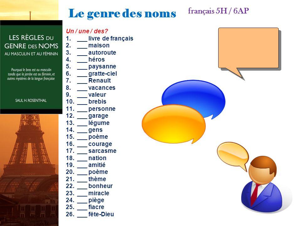 Le genre des noms français 5H / 6AP 4.Le féminin des noms: En général on ajoute un __________.